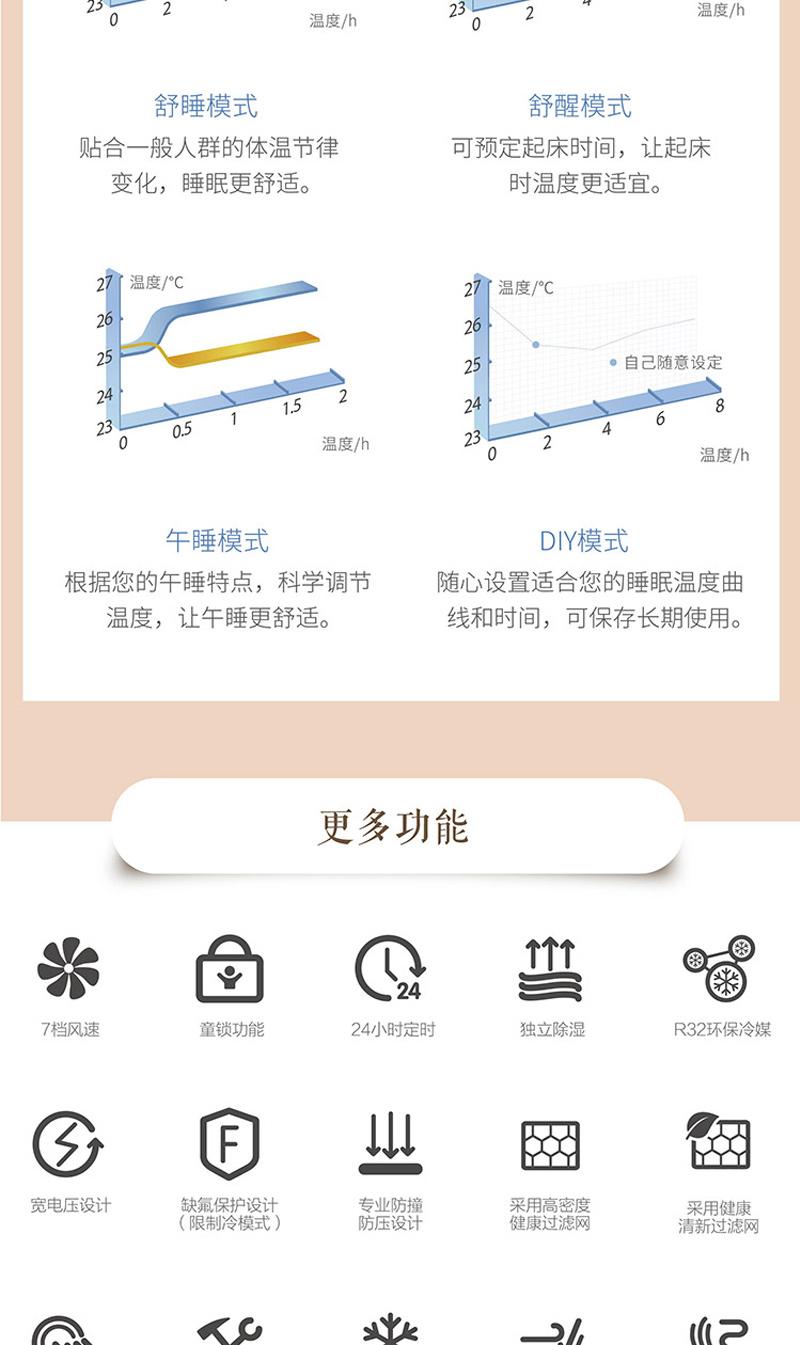 详情6格力(GREE)大1匹 润铂 变频冷暖 一级能效 壁挂式空调KFR-26GW/(26553)FNhAb-A1