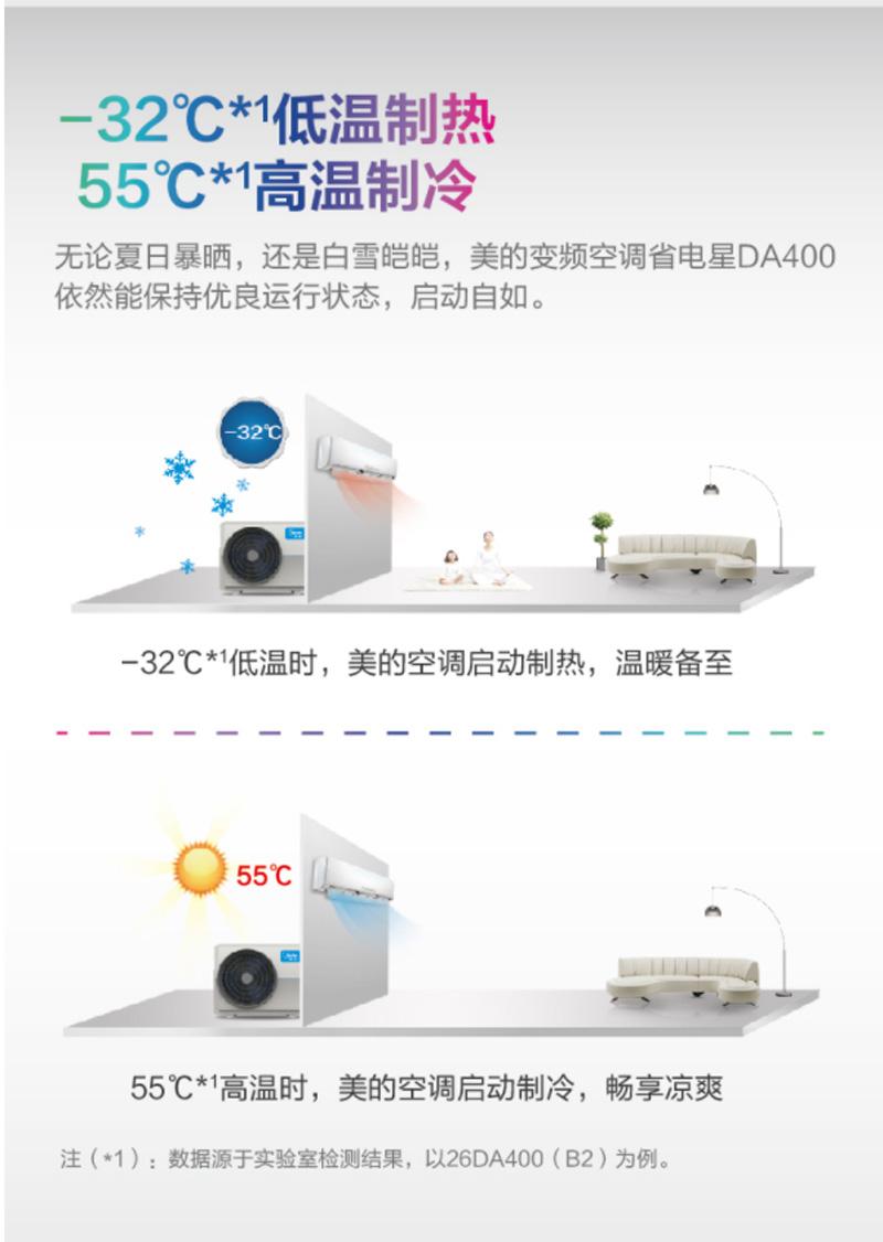 美的(Midea)3匹 二级能效 变频冷暖 空调挂机 省电星 KFR-72GW/BP2DN1Y-DA400(B2)