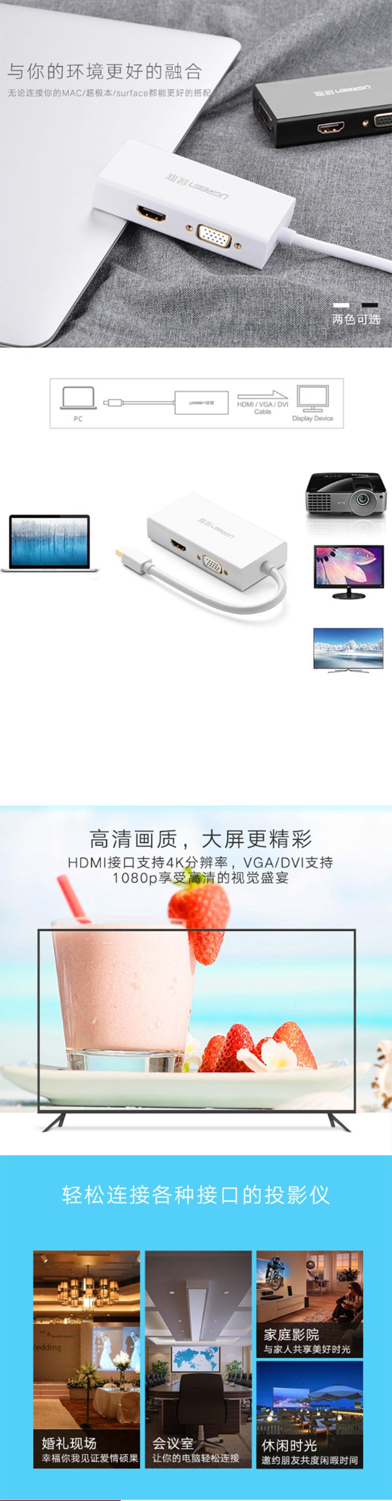绿联20417 Mini DP转HDMI/VGA/DVI三接口