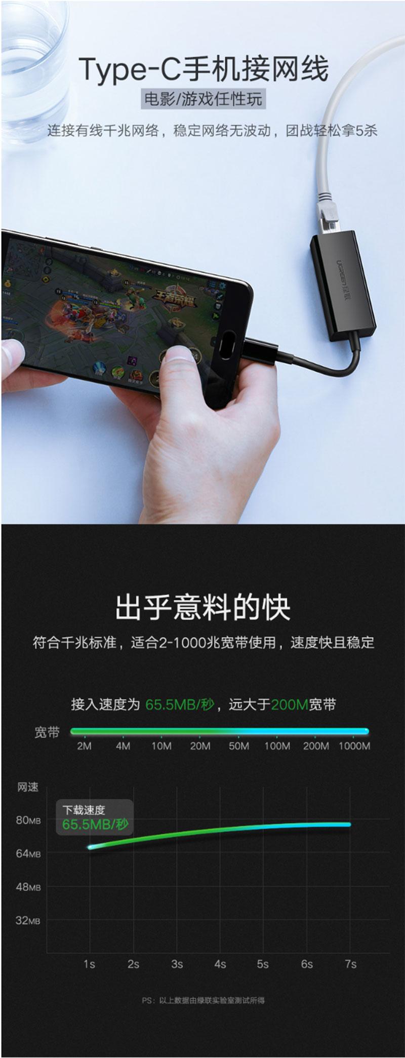 绿联50307 TYPE-C转千兆网口