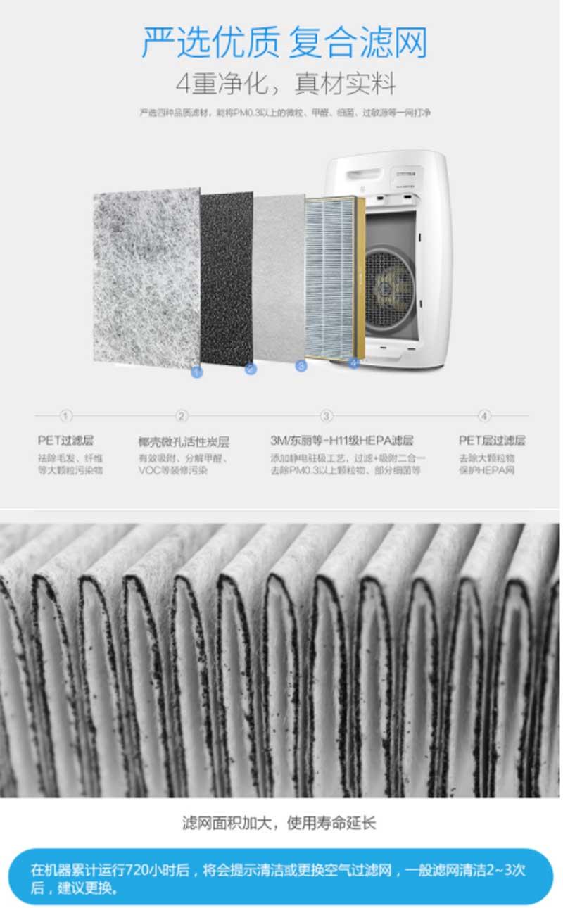 美的(Midea) 空气净化器家用KJ290G-F31卧室除甲醛除雾霾二手烟 APP远程控制详3