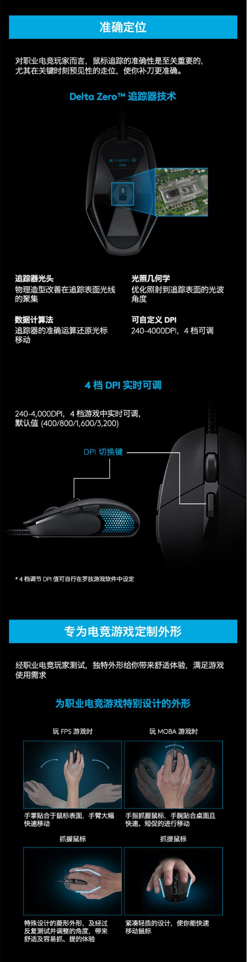 G302 MOBA电竞游戏鼠标