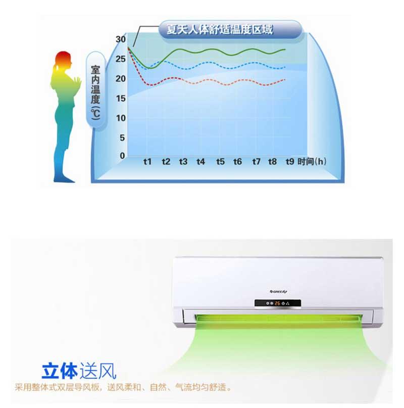 详情页-4格力(GREE) 绿满园冷暖空调 3匹 定频 2级能效省电家用 壁挂式挂机 (30-40㎡) 冷暖KFR-72GW/K(72526)-N1