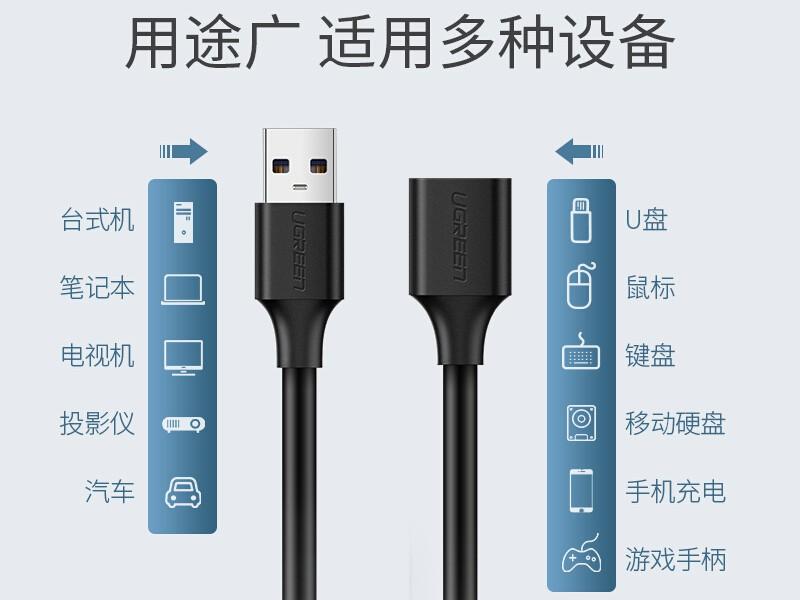 绿联10315 USB2.0延长线公对母 1.5米连接线